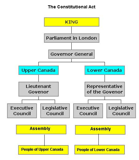 political systems of france and britain The entire system functions under a supreme leader who is appointed by the assembly of experts and is the chief of state while the president is head of government here is an overview of the structure of the political system of iran.